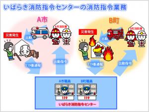 指令センター図